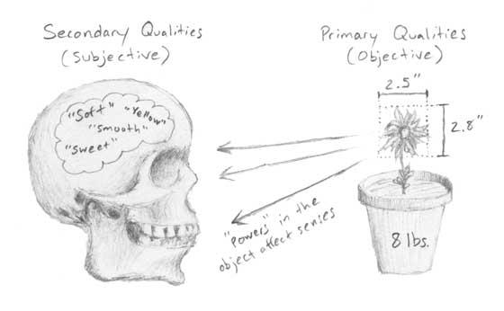 Spirit Alchemy: Master's Thesis: Appendix C: On Goethean