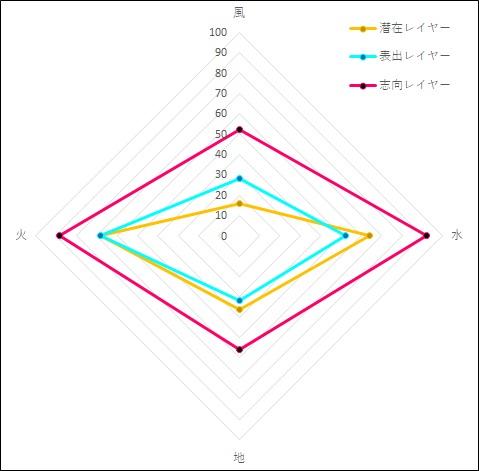「火×水」02
