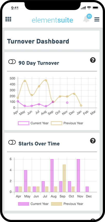 elementsuite analytics mobile
