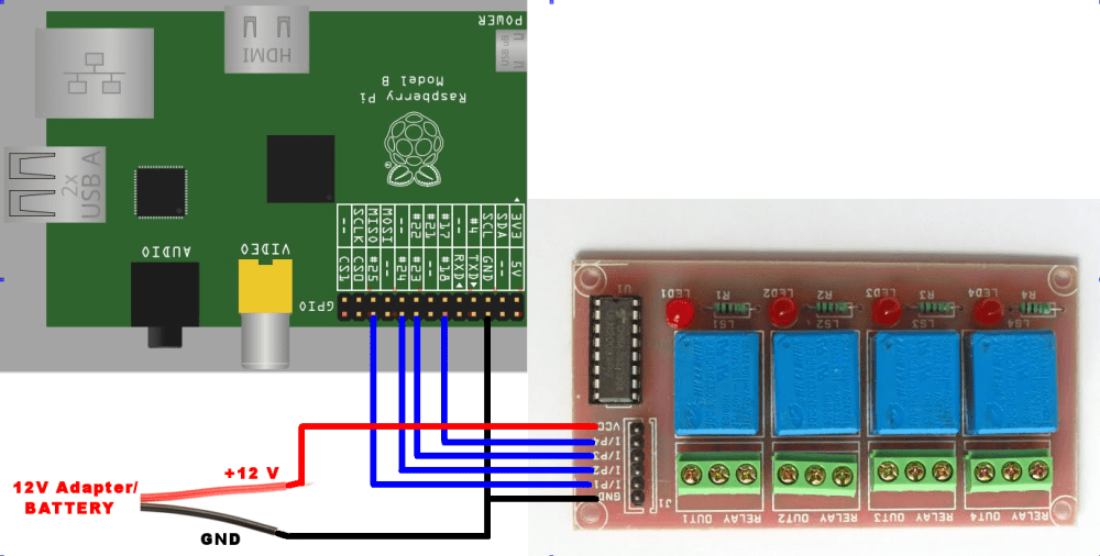medium resolution of rasp relay