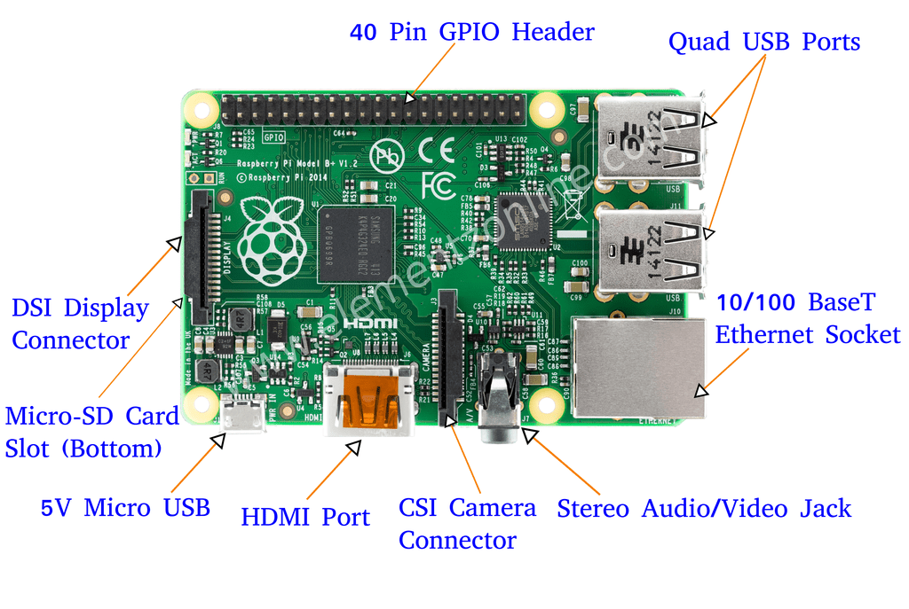 External Monitor Port Connector Pin Assignments