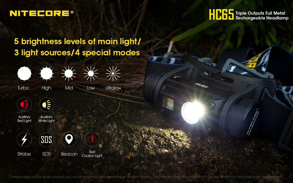 Nitecore HC65 modes banner