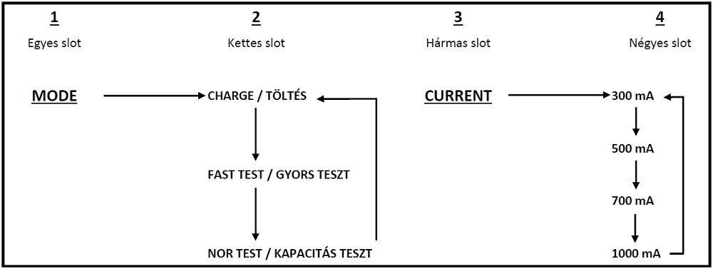 LiitoKala Lii-500 kezelése