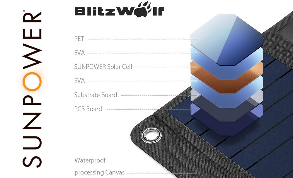 BlitzWolf BW-L3 felépítés