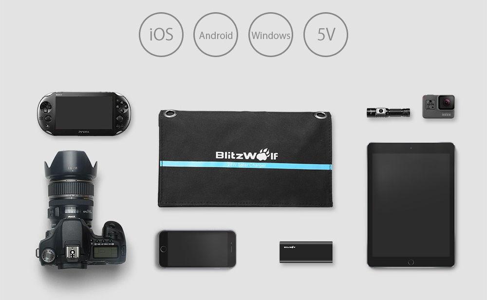BlitzWolf BW-L3 charge banner