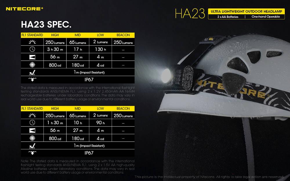 Nitecore HA23 specifications