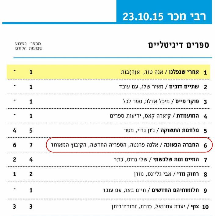 Lamica geniale israel - digital bestseller2