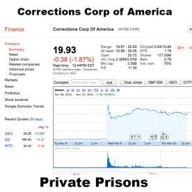 cca-prisons
