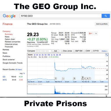 geo-group-prisons