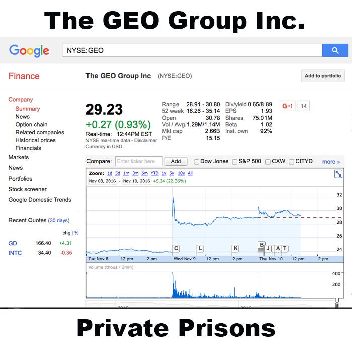geo-group-prisons
