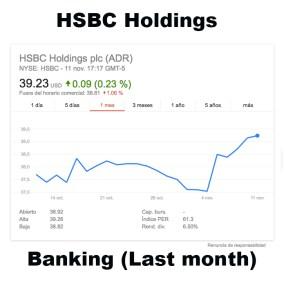 hsbc-banking