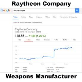 ratheon-weapons