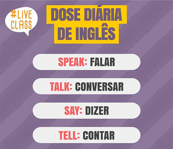 blog certa - Diferença entre: Talk, Speak, Say and Tell