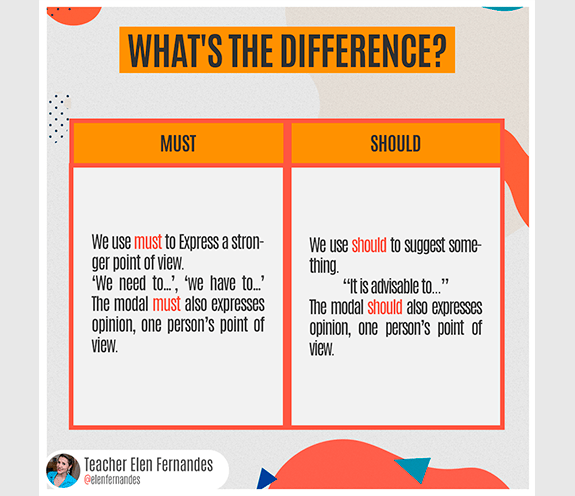 BLOG MUST SHOULD 01 - What's the difference: MUST x SHOULD