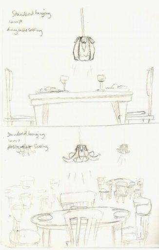 presetation sketches sc