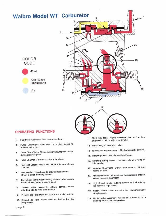 briggs and stratton 3 5 hp carburetor diagram painless wiring mopar service schematics gas electric scooters,two cycle/four cycle engine parts owners manuals