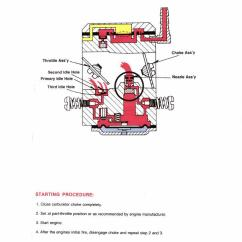 Ryobi 31cc Fuel Line Diagram Fmea Boundary Example Walbro Carb Car Tuning, Walbro, Free Engine Image For User Manual Download