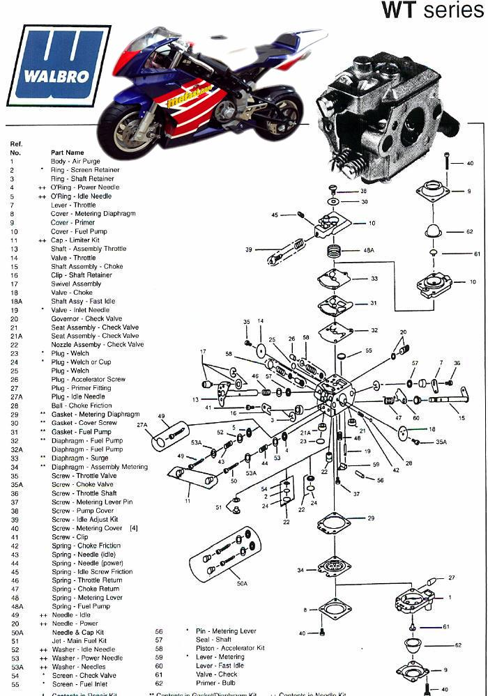 110cc Atv Engine Parts Diagram Service Info And Owners Manuals