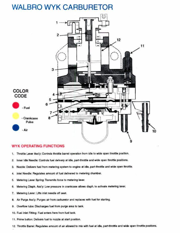 kazuma engine diagram