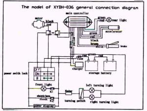 service schematics gas and electric scooters,two cycle