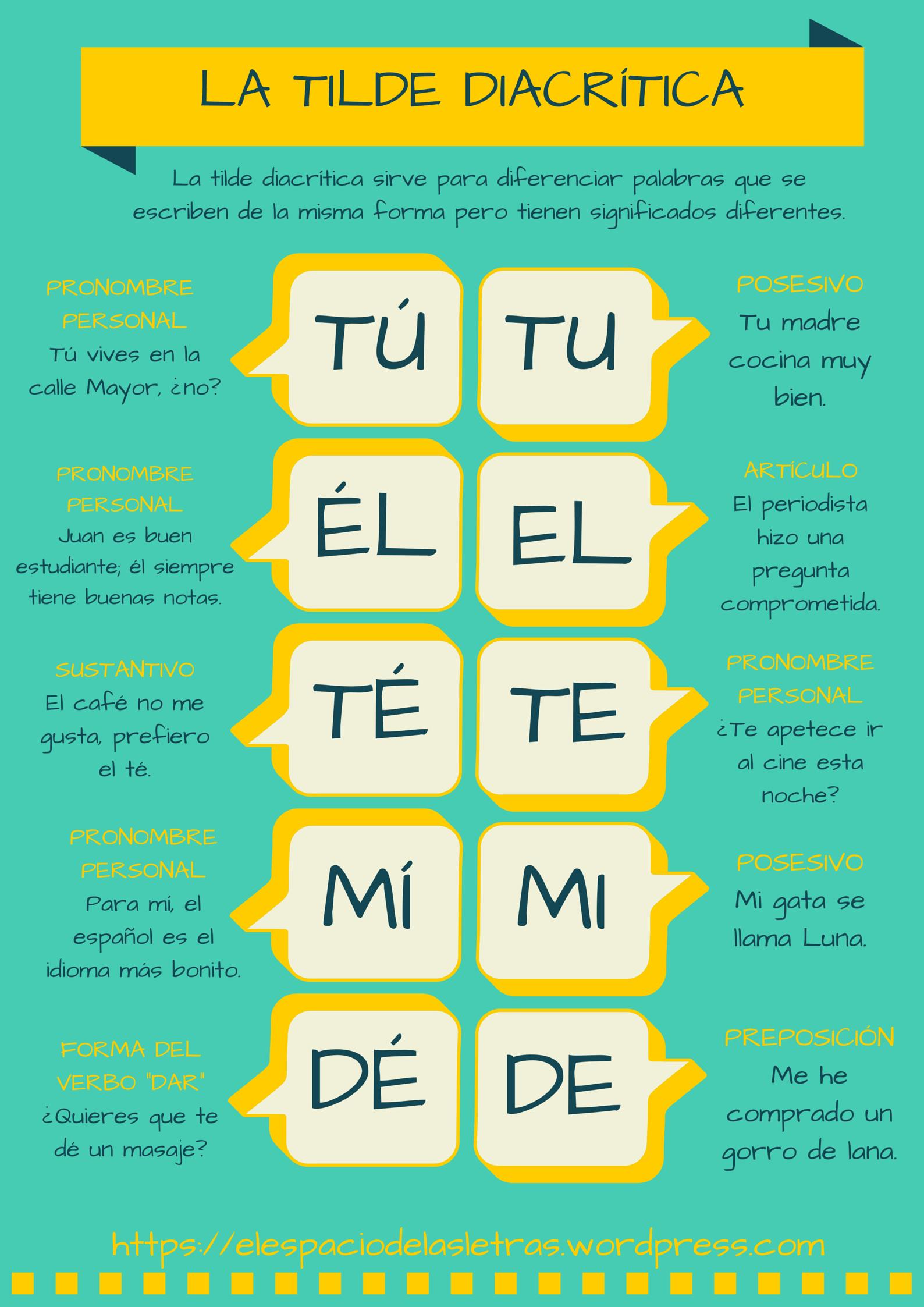 La Tilde Diacritica El Espacio De Las Letras