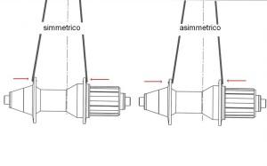 0456 Incrocio simmetrico asimmetrico