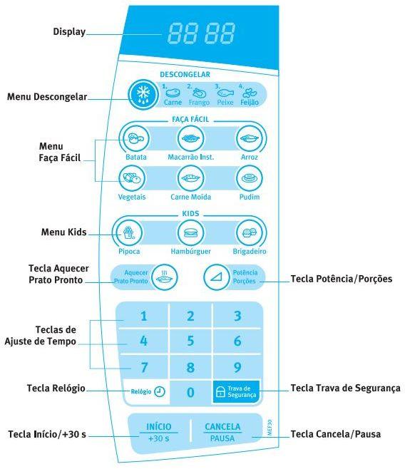 Como ajustar relógio do Microondas Electrolux 20 litros Faça Fácil MEF30