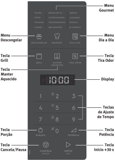 Como ajustar o relógio do Microondas Electrolux de Embutir 28 litros - MB38T - Painel de Controle