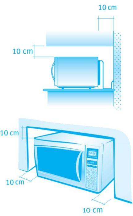 Local da Instalação do Microondas Electrolux 45 litros Espelhada - MEX55