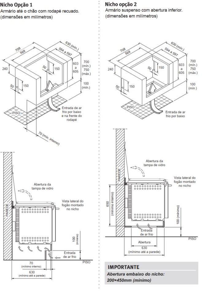 Medidas do Fogão Electrolux de Embutir 4 Bocas Full Glass