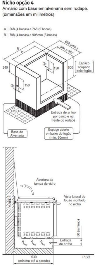 Medidas do Fogão Electrolux de Embutir 5 Bocas Celebrate