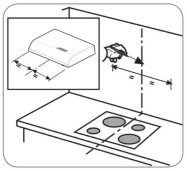 Instalação do Depurador de Ar Brastemp - Posição