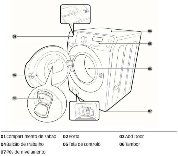 Medidas de Máquina de Lavar Roupas Samsung 15 KG