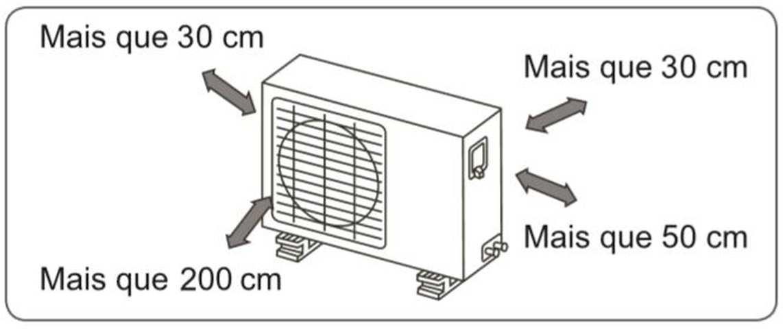 Medidas de Ar Condicionado Split Inverter Electrolux Frio