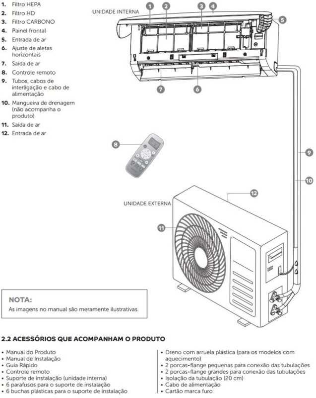 Medidas de Ar Condicionado Split Inverter Consul Frio 12