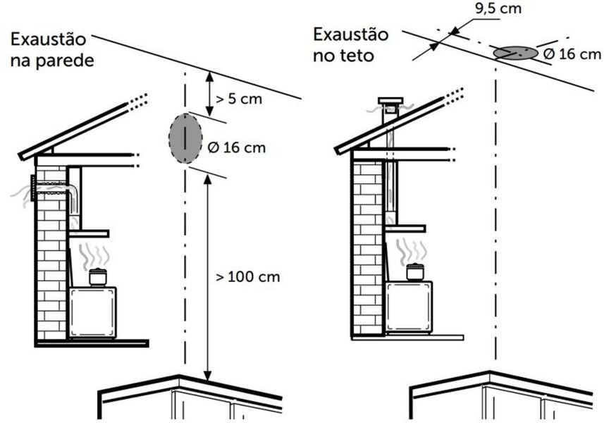 Medidas de Coifa Consul 60 cm de Parede Design em Vidro