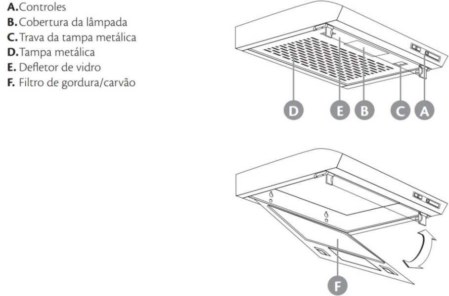 Medidas de Depurador de Ar Consul 80 cm Filtro Lavável