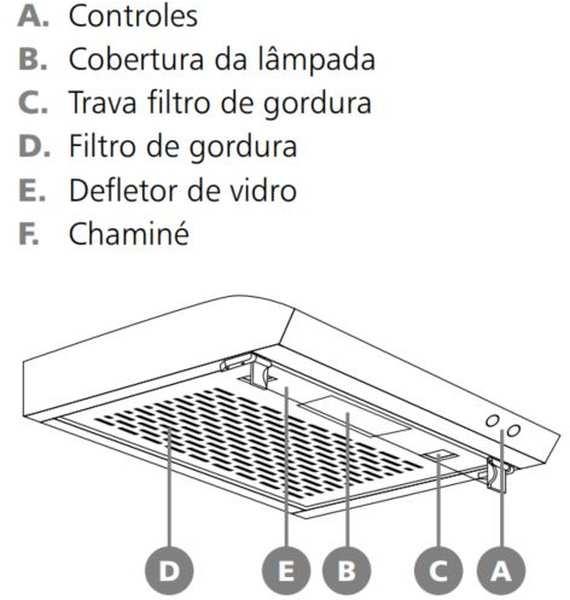 Medidas de Depurador de Ar Brastemp 80 cm - BAA80