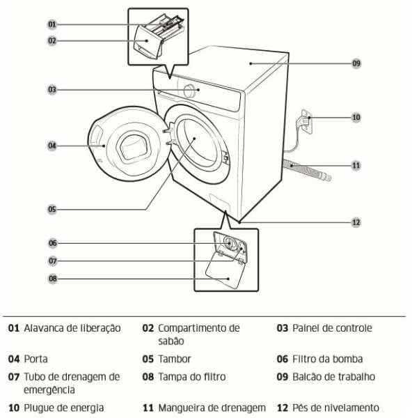 Medidas de Máquina Lava e Seca Samsung QDrive