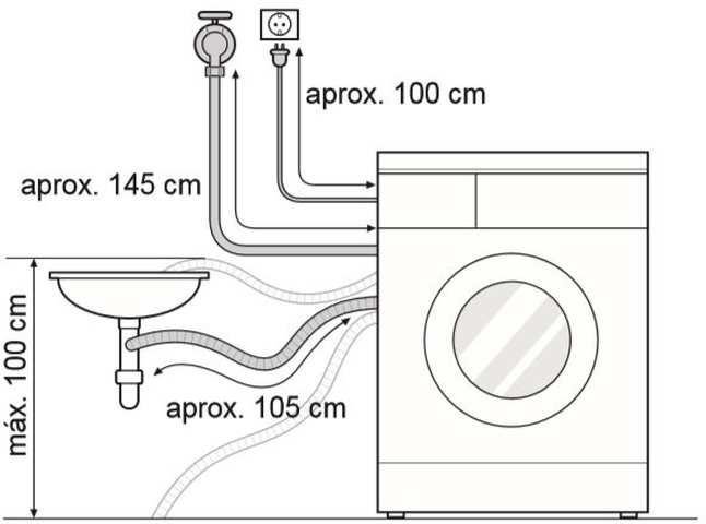 Medidas de Máquina de Lavar Roupas Prime Washer Branca LG
