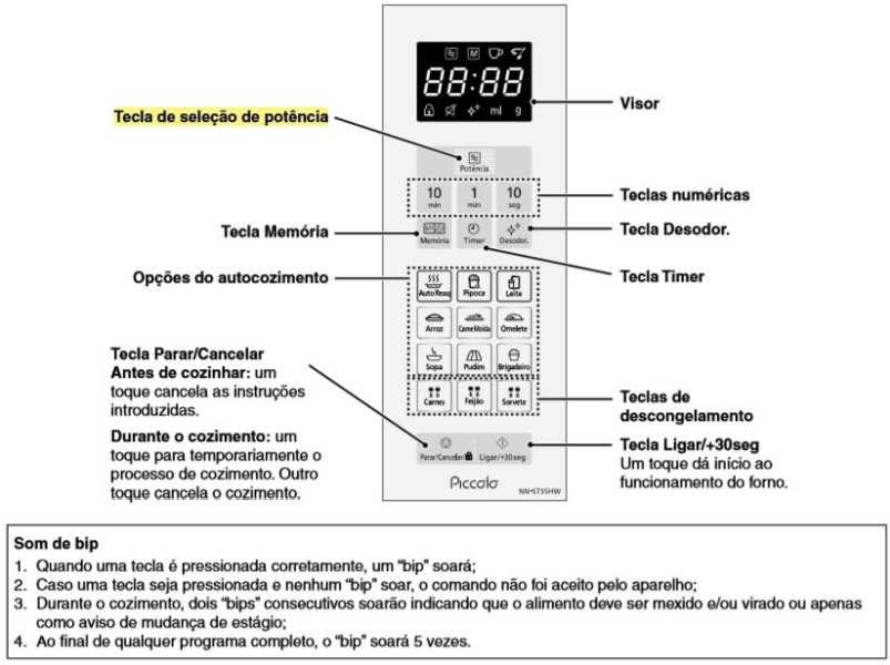 Como ajustar a potência do microondas Panasonic - NN-ST35H