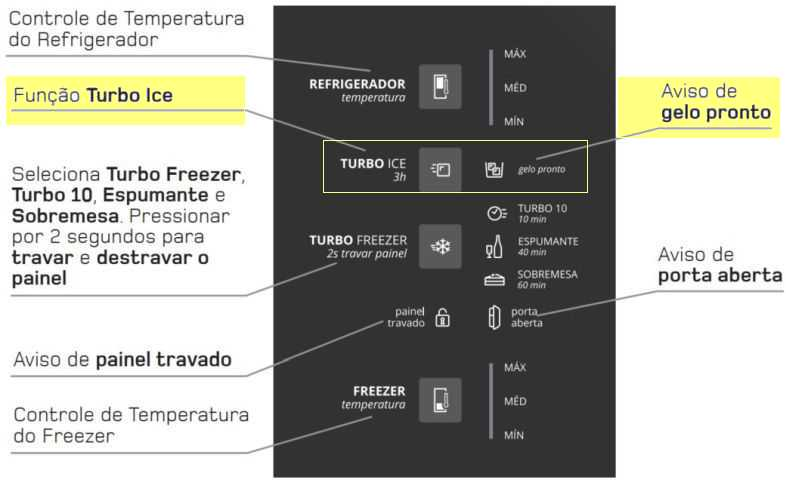 Ajustar temperatura da Geladeira Brastemp Frost Free Inverse BRO80 - funções Turbo Ice