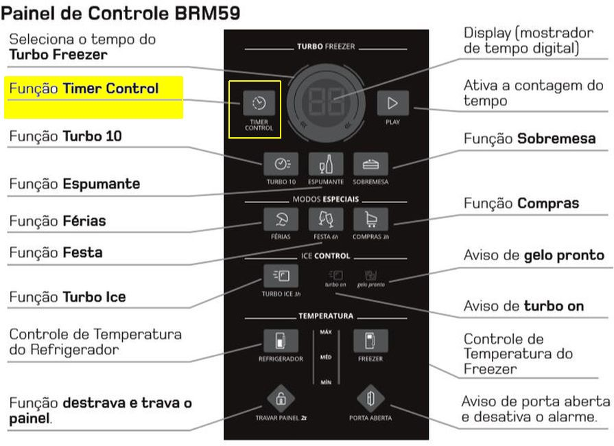 Ajustar temperatura da Geladeira Brastemp Frost Free Duplex BRM59 - Time control