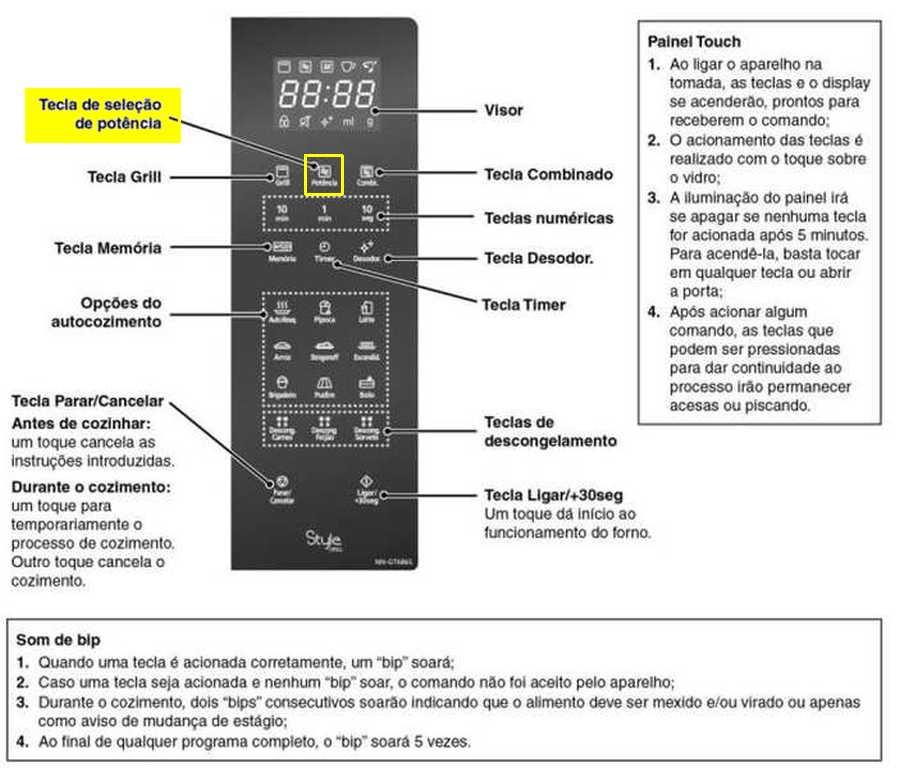 Microondas panasonic GT696 - painel de controle