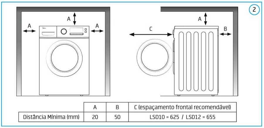 Lava e seca Midea - instalação - distâncias ao redor do produto