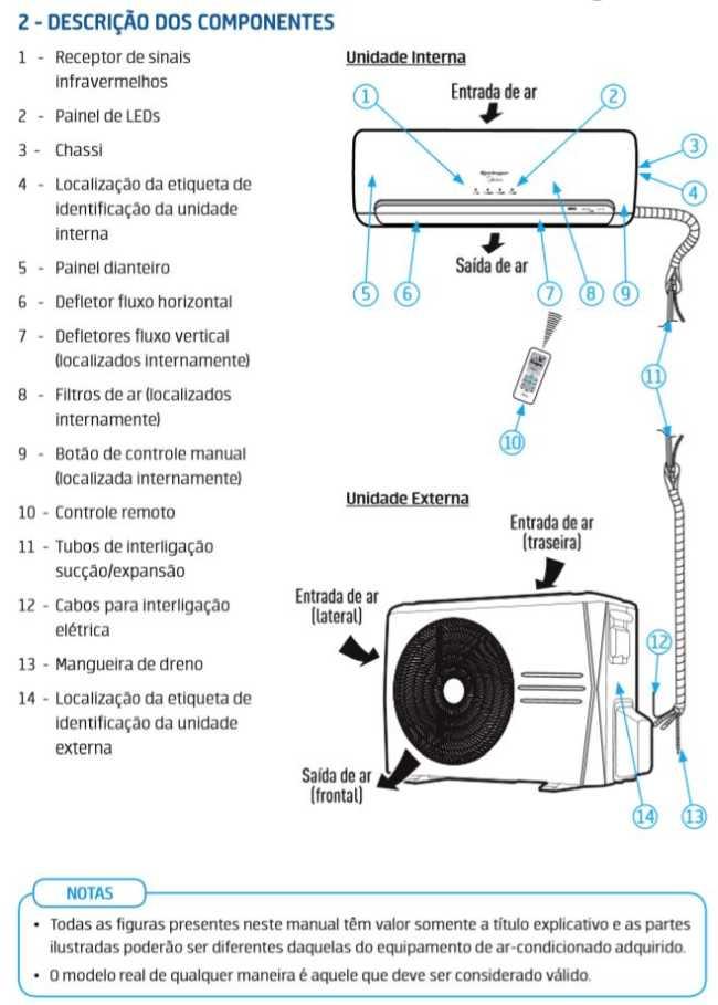 Ar condicionado split Springer Midea Inverter - conhecendo produto