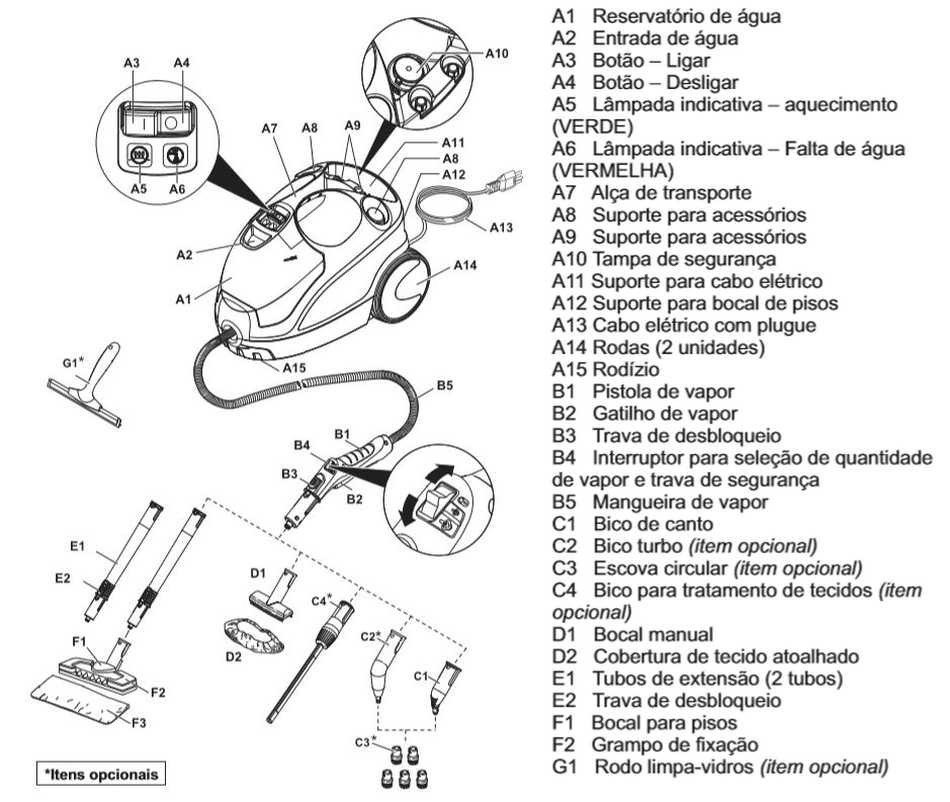 Lavadora a vapor Karcher SC 2.500 - conhecendo produto
