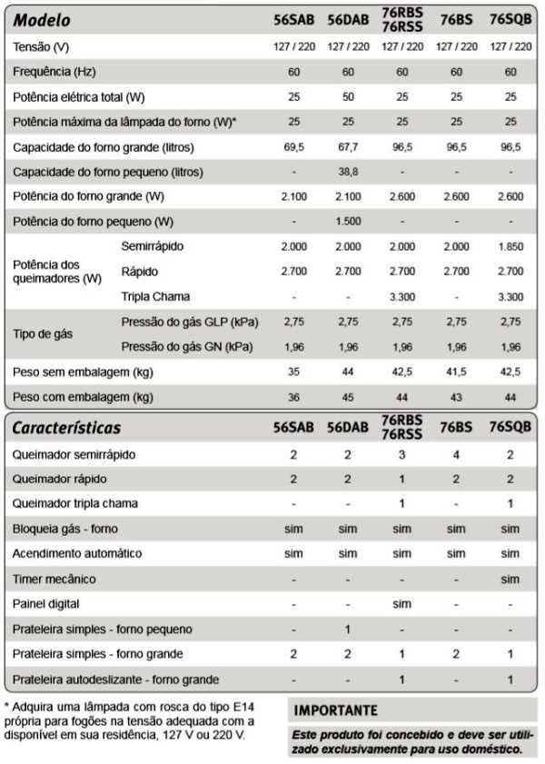 Fogão a gás Electrolux 56dab - especificações técnica