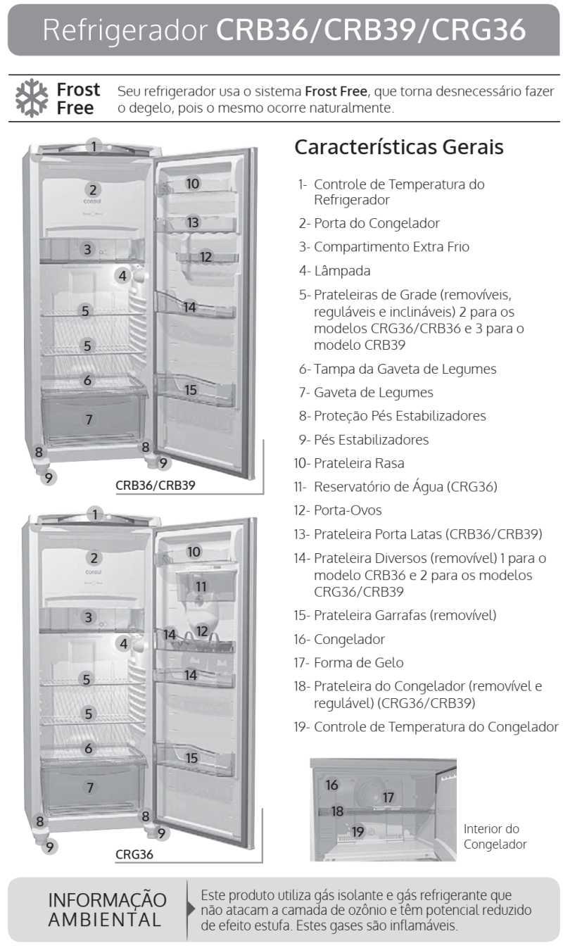Geladeira Consul CRG36 - partes da geladeira
