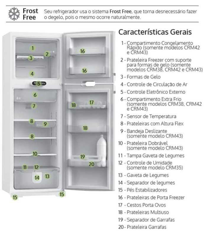 Geladeira Consul CRM42 - partes da geladeira